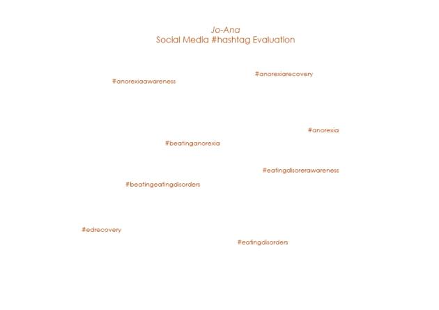 Social Media Hashtags_08May2018