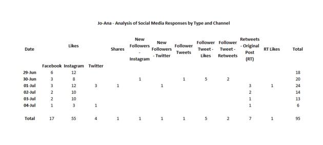 Jo-Ana_Media-analysis-2